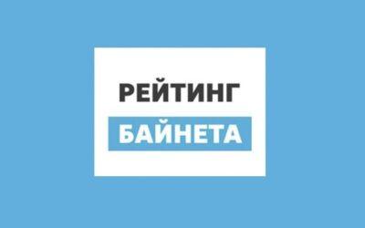 Лучшие SEO-компании Беларуси