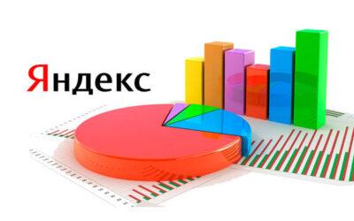 Этапы СЕО продвижения сайта в Яндексе